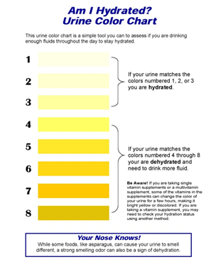 What are some things that can make your urine change color?